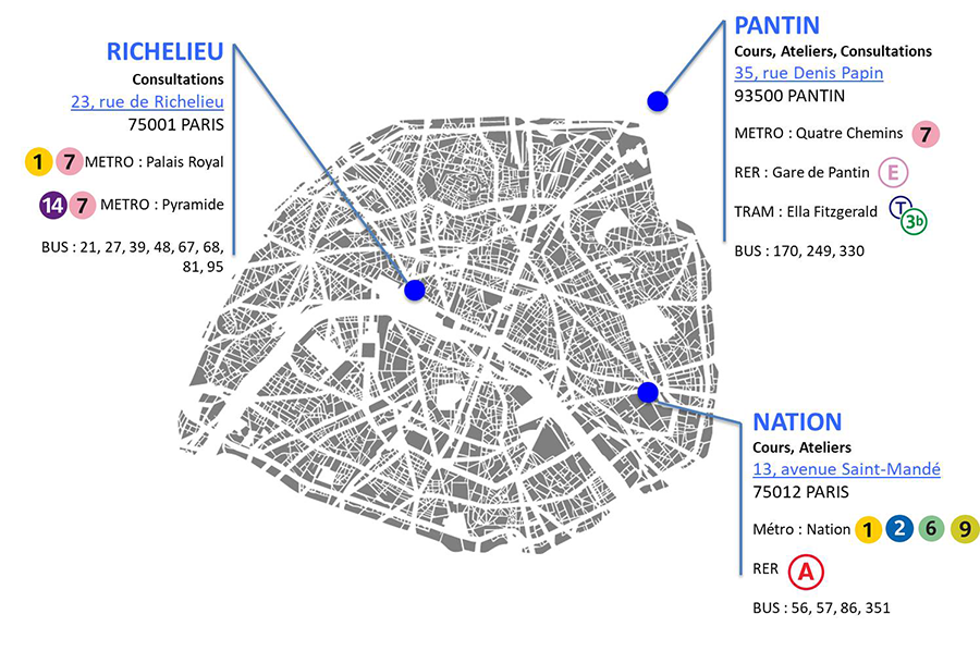 Carte-des-lieux-Univers Tarot Christophe Striebel